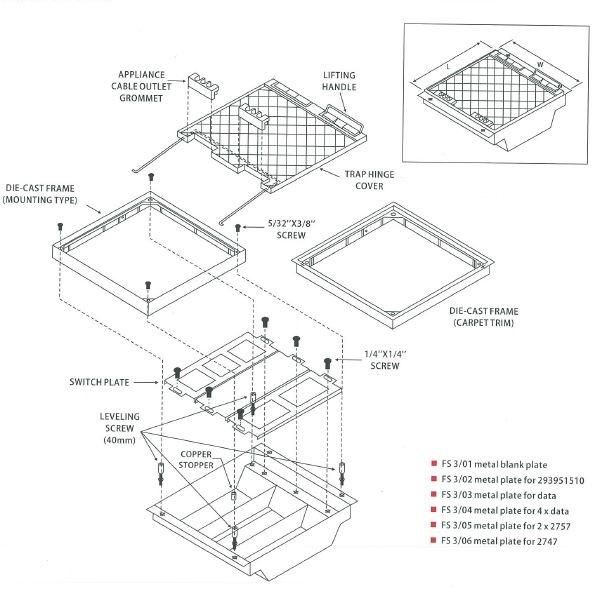 raised floor service box