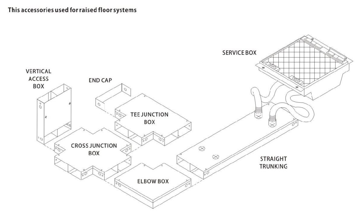 Cable Support Systems Raised Floor Trunking